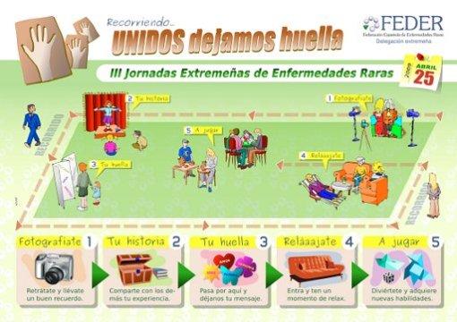 plano_actividades_iii_jornadas_er_extremadura
